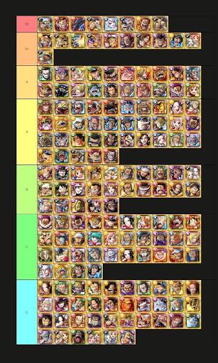 One Piece Tier List